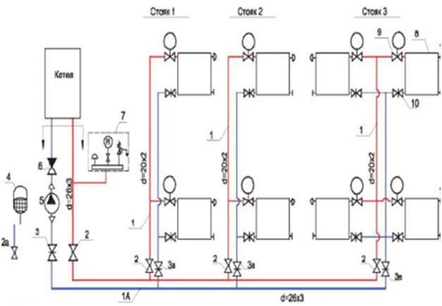 Схема двухконтурной системы отопления Саранск. Услуги сантехнические.